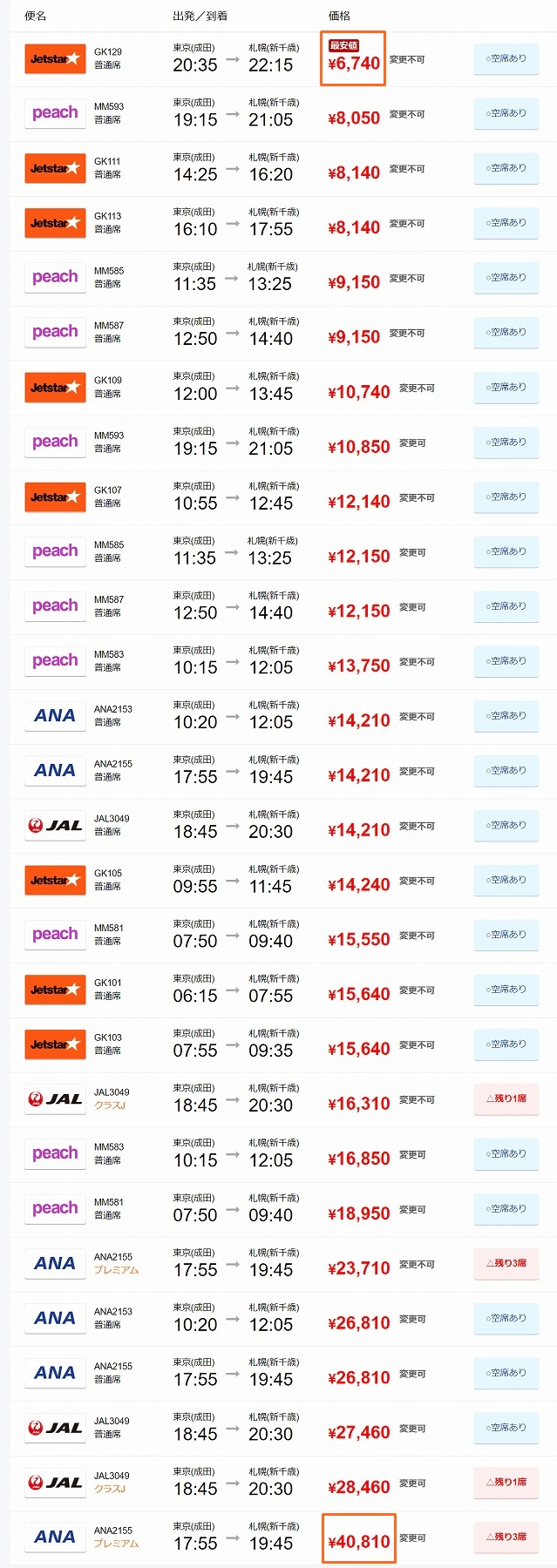 LCC格安航空券が安いタイミングはいつ
